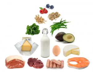 Keto Diet - para emagrecer - como aplicar - efeitos secundarios - Portugal